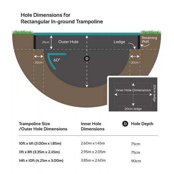 Hole Dimensions for rectangular in-ground trampoline