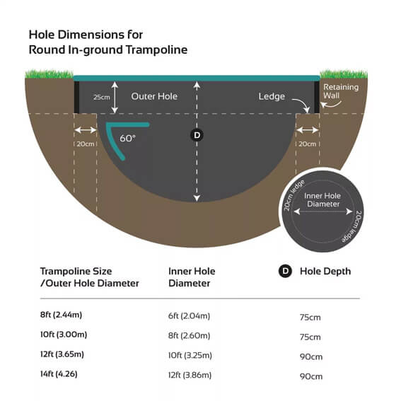 Hole Dimensions for round in-ground trampoline